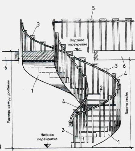 Эскиз-лестницы